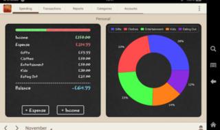 spending-tracker-545302a43fa55-700x535.jpg